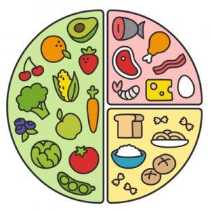 Healthy food chart - MEDIFA - Ordinace praktického lékaře